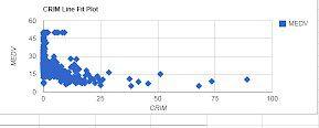 lminer - أفضل 15 وظيفة إضافية لـ Google Sheets لتحسين الأداء