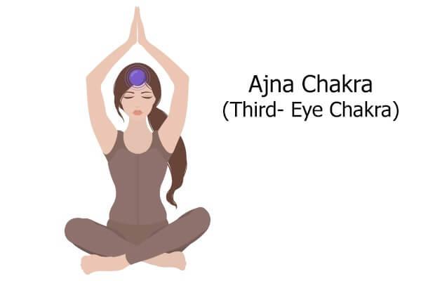 ajna chakra - ما هي الشاكرات الـ 7 وكيفية فتحها