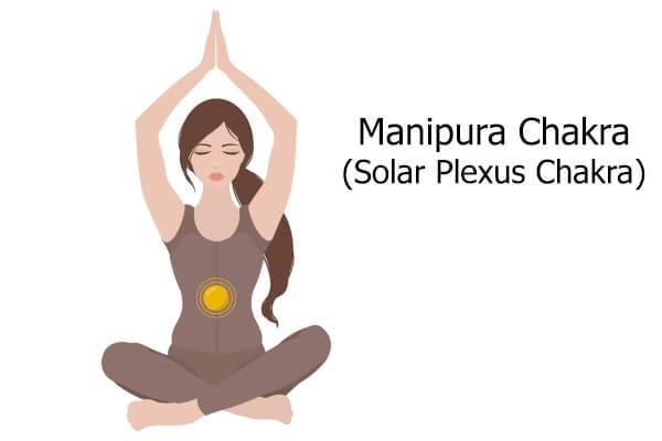 manipura chakra - ما هي الشاكرات الـ 7 وكيفية فتحها
