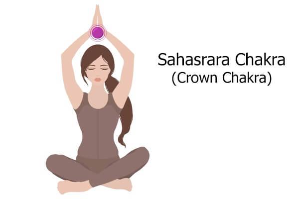 sahasrara chakra - ما هي الشاكرات الـ 7 وكيفية فتحها